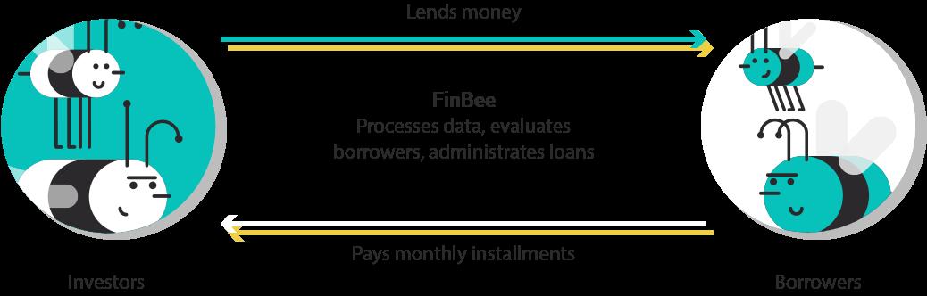 Fast cash loans number image 4